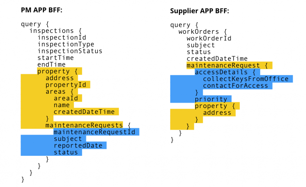 在微服务下基于 GraphQL 构建 BFF