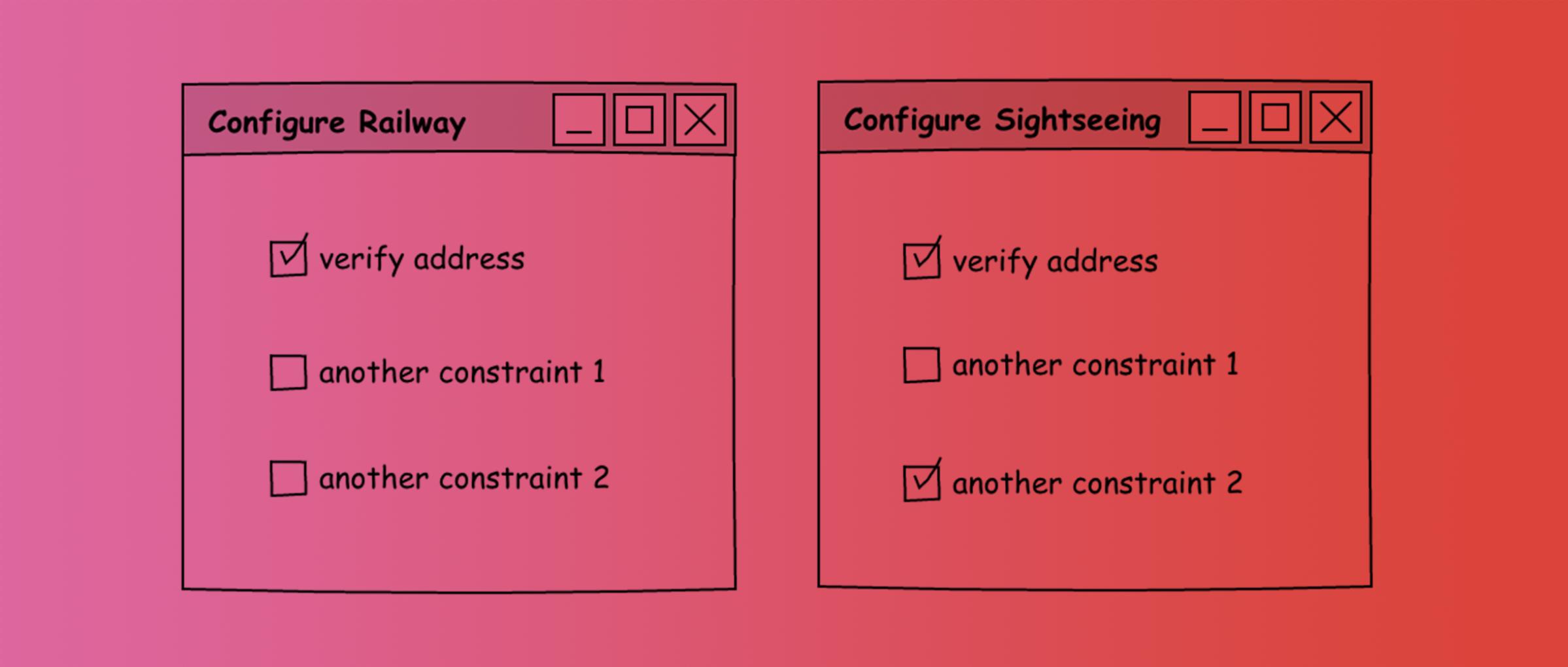 条件型业务规则的抽象与实现——从Spring Profile得到的灵感