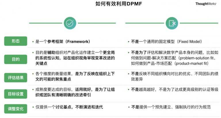 图10 应该如何理解并使用DPMF