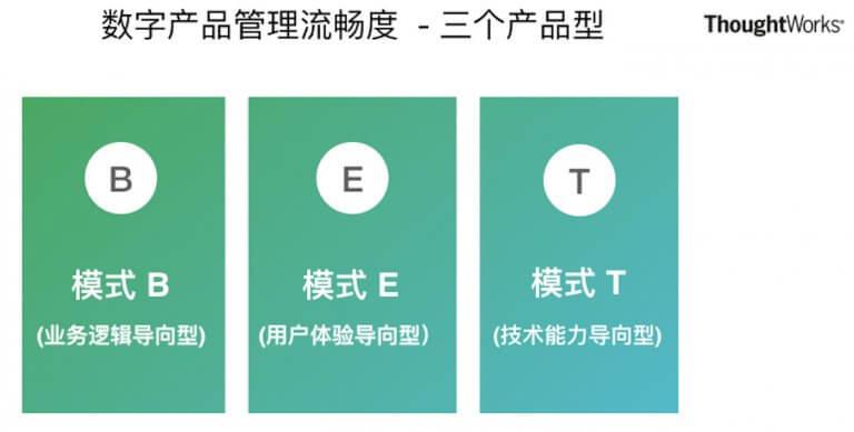 图4 企业中的数字产品型 B.E.T