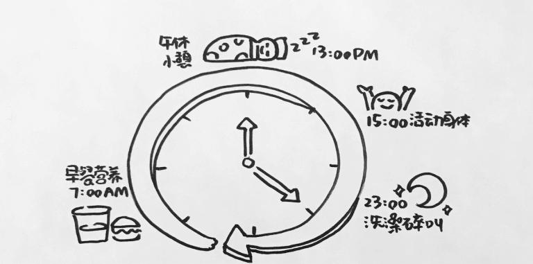 时间的隐喻