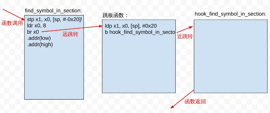HOOK函数