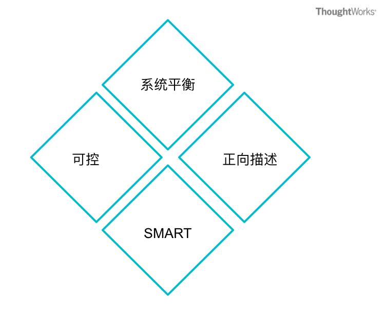 图5: 成果框架在企业中的应用