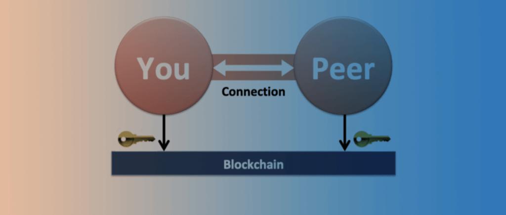 数字信任之钥——数字身份
