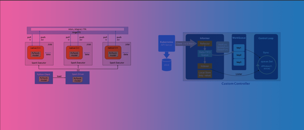 如何建设机器学习平台