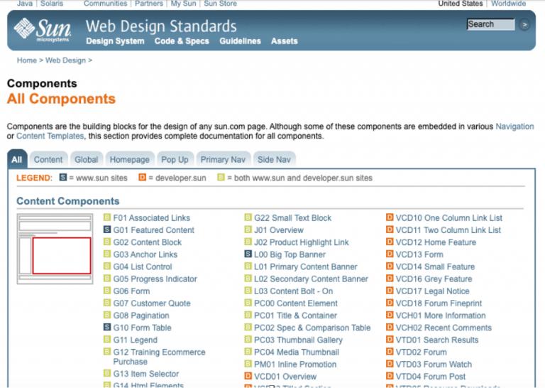 Web Design Standards 的组件列表 (2005 年的存档)