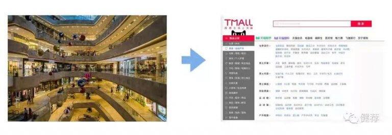 天猫就是数字世界的购物商场